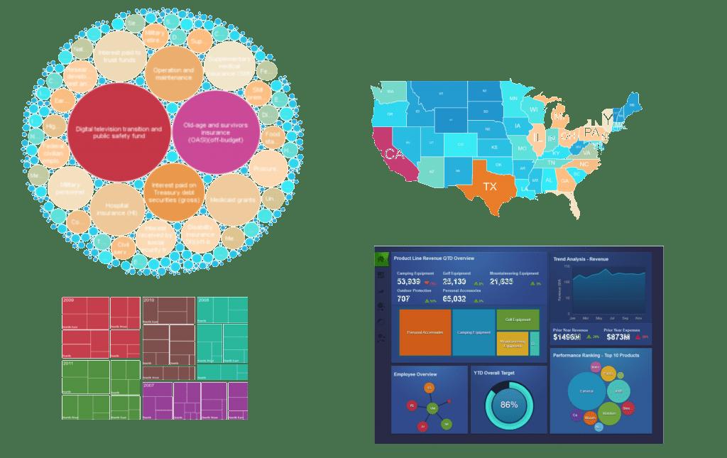 Pragma Edge Stream Analytics Data Visualization