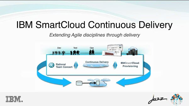 Smart Cloud Delivery, Smart Cloud, IBM, Pragma edge, Pragmaedge, B2B, B2B integrator, IBM Smart Cloud, Cloud, Pragma Edge Cloud migration,