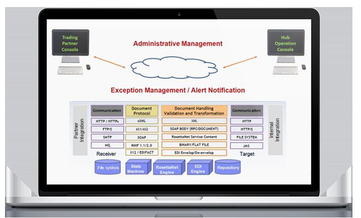 Pragmaedge, Pragma edge, IBM, Community manager, Pragmaedge community manager,